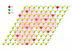 Struktura nového 2D magnetu. Kredit: Berkeley Lab.