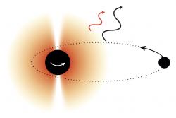 Černá dvojdíra jako experiment pro objev ultralehkých bosonů. Kredit: D. Baumann.