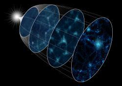 Schéma evoluce vesmíru. Kredit: Institute of Statistical Mathematics.