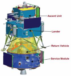 Sonda Čchang-e 5 bude ze čtyř částí, servisního modulu, návratového pouzdra, které nebudou přistávat na Měsíci a dvou přistávajících částí, kterými bude přistávací modul a přepravní zařízení, které odebere vzorek a dopraví ho na oběžnou dráhu okolo Měsíce. (Zdroj CAST/Spaceflight101).