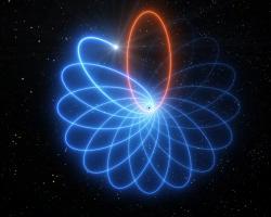 Ilustrace pohybu hvězdy S2 kolem supermasivní černé díry Sgr A*. Kredit: ESO/L. Calçada.
