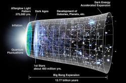 Někde během historie vesmíru se zřejmě ztratila většina antihmoty.