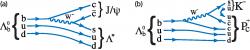 Rozpad baryonu Λb0 může proběhnout i za vzniku pentakvarku Pc+