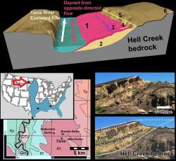 """Lokalita """"Tanis"""" na území Severní Dakoty je patrně vůbec prvním místem, na kterém můžeme podrobně studovat účinky dopadu na tehdejší ekosystémy takřka pouhé desítky minut až hodiny po samotném impaktu. Planetka, která vytvořila kráter Chicxulub, se srazila se Zemí zhruba 3000 km jižně od tohoto místa. Kredit: De Palma; et al. (2019); Wikipedia (CC BY-SA 4.0)"""