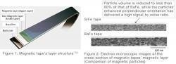 Struktura nové magnetické pásky a porovnání povrchů sčásticemi feritu barya a feritu stroncia. Kredit: Fujifilm.