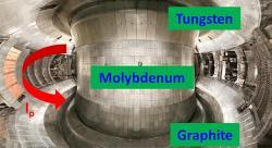 Vnitřnosti tokamaku EAST. Kredit: Gao et al. (2017), Nuclear Fusion.