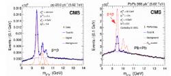 Rozdíl v produkci kvarkonií Υ(1S), Υ(2S) a Υ(3S) v případě srážek protonů, kdy kvark-gluonové plazma nevzniká a u srážek olova, kdy se produkuje ve velkém množství. Mezony se rozpadají na dvojice mion a antimion. V grafu je klidová energie určená z energie a hybnosti produkovaných mionů. Jednotlivé píky jsou v místech klidových energii hledaných mezonů.
