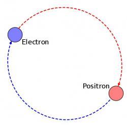 Neuvěřitelné pozitronium. Kredit: Manticorp / Wikimedia Commons.