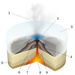 Subglaciální erupce. Zdroj: Wikimedia Commons
