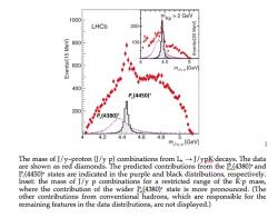 Oba dva přechodné pentakvarkové stavy rozpadu baryonů lambda b. Kredit: CERN / LHCb Collaboration.