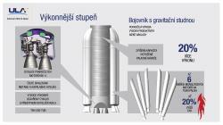 První stupeň rakety Vulcan.  Zdroj: http://spaceflightnow.com