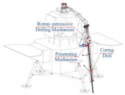 Schéma přistávacího modulu s částí, která zajistí přepravu vzorku na měsíční orbitu a podrobněji ukázaným odběrovým zařízením. (Zdroj: Harbin Institute of Technology).