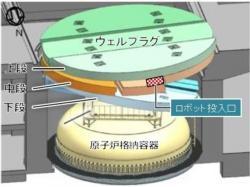 Schéma uložení víka nad kontejnmentem prvního bloku, jeho posunu a poškození (zdroj TEPCO).