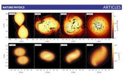 Simulace srážky a slynutí dvou neutronových hvězd (nahoře) a dvou jader při srážce na urychlovači (dole). Barevná škála zobrazuje dosaženou hustotu a nalevo a dole je poloha. U neutronových hvězd v kilometrech a jader ve femtometrech. Je vyznačen i čas jednotlivých etap. U srážky neutronových hvězd jsou to milisekundy a srážky jader pak v jednotkách 3∙10^-24 s. Srážka jader je tak o 20 řádů kratší. (Zdroj Nature Physics 29. července 2019).