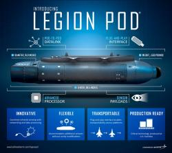 Legion Pod. Kredit: Lockheed Martin.