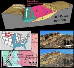 """Schematické znázornění lokality """"Tanis"""", jejího geografického umístění a fotografie vrstevního profilu. Pokud se potvrdí předpokládaný význam tohoto místa, pak se bude nepochybně jednat o jednu z nejvýznamějších paleontologických a geologických lokalit na světě. V příštích letech by mělo být publikováno množství odborných studií, popisujících fantastické objevy z tohoto místa. Kredit: Robert DePalma et al.; Wikipedie (CC BY-SA 4.0)"""
