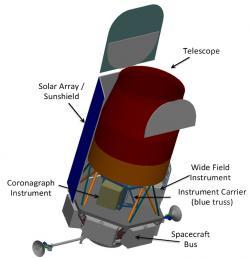 Teleskop WFIRST. Zdroj: http://www.nasa.gov/