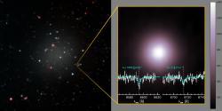 Vlevo galaxie NGC1052-DF2, vpravo detailní snímek jedné zhvězdokup. Kredit: Gemini Observatory / NSF / AURA / W.M. Keck Observatory / Jen Miller / Joy Pollard.