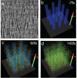 Terč znanodrátků, před a po zásahu laserem. Kredit: Advanced Beam Laboratory/Colorado State University.