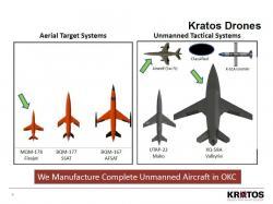 Cvičné cíle a taktické drony od Kratosu. Kredit: Kratos.
