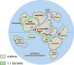 Superkontinent Rodinia ve fázi rozpadu. Kredit: John Goodge / Wikimedia Commons.