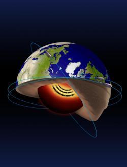 Satelity Swarm zkoumají toky roztaveného železa ve vnějším jádru. Kredit: ESA.