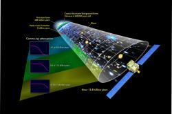 Oslabování gama záření při cestě vesmírem. Čím dále blazar je, tím méně knám doletí gama záření. Kredit: NASA's Goddard Space Flight Center.