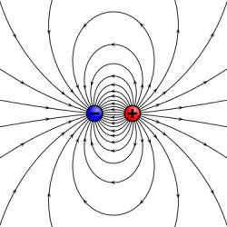 Elektrický dipólový moment– veličina popisující nerovnoměrné rozložení náboje vobjektu. Elektrický dipól si zjednodušeně můžeme představit jako objekt, na jehož jednom konci je lokalizován kladný náboj ana druhém záporný.
