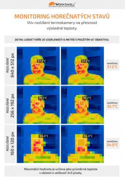 S klesajícím rozlišením termokamery či s rostoucí vzdáleností mezi měřeným objektem a termokamerou dochází (od určité hranice) k měření nižší teploty, než je skutečná. Důvodem je prostorová kvantizace na detektoru a následné průměrování.