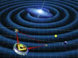 Koncepce kosmické gravitační observatoře LISA. Kredit: NASA.
