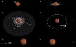 Impaktový scénář vzniku měsíců Marsu. Kredit: Antony Trinh / Royal Observatory of Belgium.
