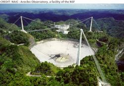 Radioteleskop Arecibo. Kredit: NAIC.