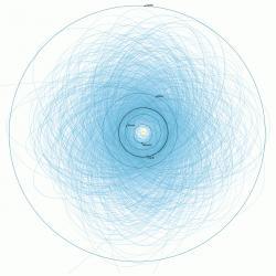 Projekt HAMMER a asteroid Bennu. Kredit: LLNL.