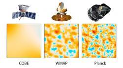 Na reliktním záření intenzivně pracovaly sondy COBE, WMAP a Planck. Kredit: NASA/JPL-Caltech/ESA.