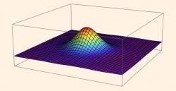 Možný projev působení oscilonů na gravitační vlny. Kredit: University of Basel.