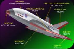 Konstrukční prvky RLV-TD. Zdroj: spaceflight101.com