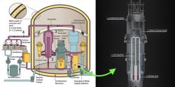 Klasický jaderný reaktor vs minireaktor NuScale. Kredit: NCR.gov/NuScale.