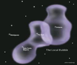 Lokální bublina, verze zroku 2003. Kredit: NASA.