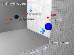 Vodík a antivodík. Kredit: NSF.
