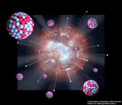 Vznik těžkých prvků vsupernově. Kredit: Supernova: Akihiro Ikeshita / Particle CG: Naotsugu Mikami (NAOJ).