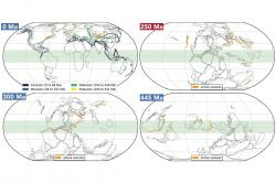 – Rekonstrukce příslušných tektonických kolizí v historii. Kredit: MIT.