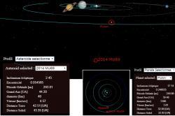 Oběžná dráha a další údaje týkající se objektu 2014 MU69.  Zdroj: http://www.astrosurf.com/