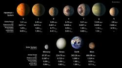 Sedmero zemí. Kredit: NASA/JPL-Caltech.