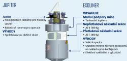 Detaily o misi Jupiter/Exoliner.  Zdroj: http://www.spaceflight101.com/  Překlad: Autor