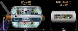 Porovnání modulů Destiny a B-330. Zdroj: http://40.media.tumblr.com/