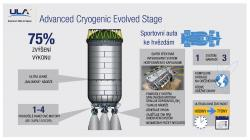Nový horní stupeň Advanced Cryogenic Evolved Stage.  Zdroj: http://spaceflightnow.com/