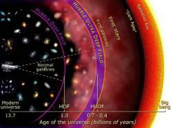 Program Hubble Frontier Fields se snaží dostat ještě hlouběji, za Hubble Ultra Deep Field. Kredit: NASA and A. Feild (STScI).