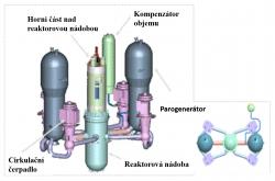 Dva chladící okruhy reaktoru APR1400 (zdroj IAEA).