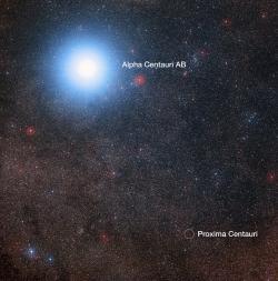 Obloha sProximou Centauri. Kredit: Digitized Sky Survey 2; Davide De Martin / Mahdi Zamani.