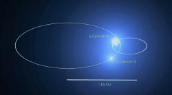 Systém Eta Carinae. Kredit: Lithopsian / Wikimedia Commons.